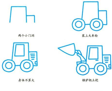 幼儿简笔画:铲车